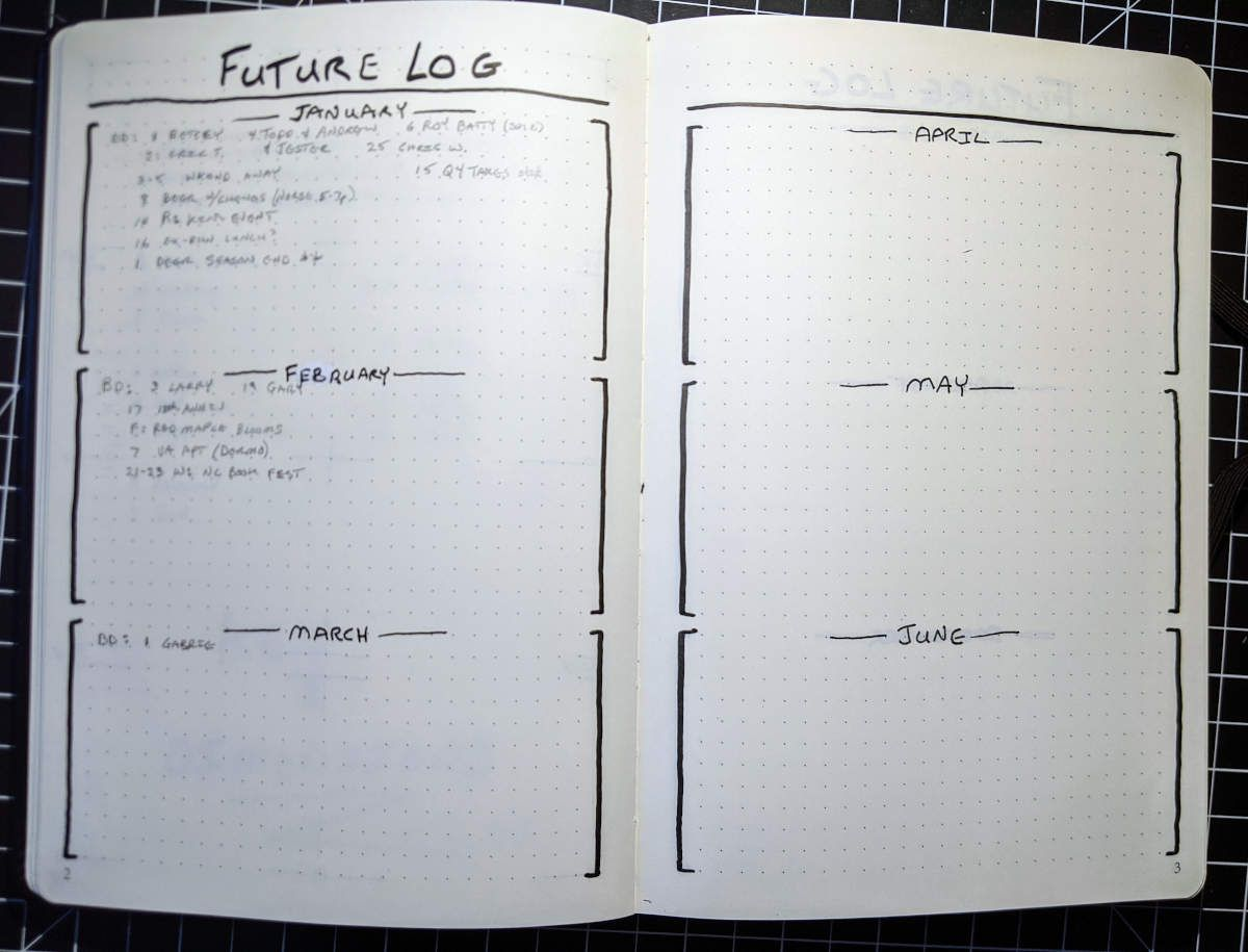 08-futurelog01-first-half.smaller